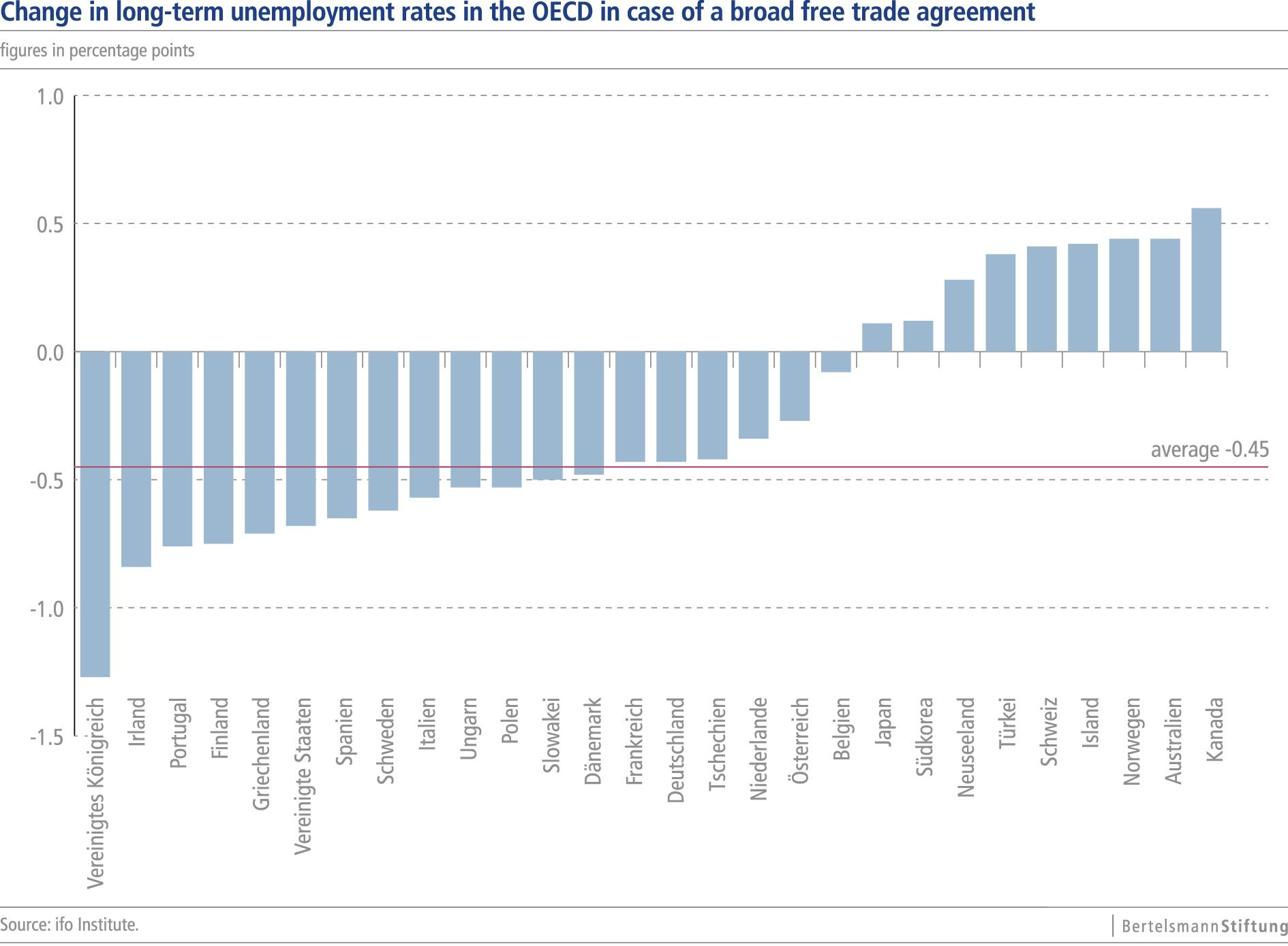 non tariff barriers in international trade pdf