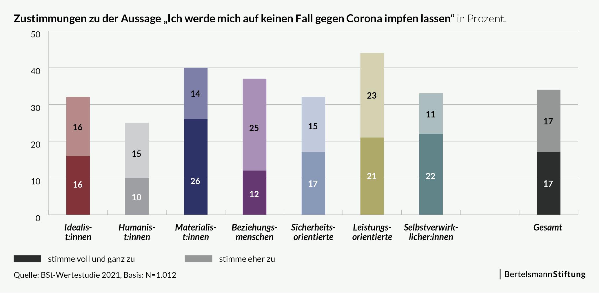 Germans Clamor for Covid Vaccines, but Shun AstraZeneca's Offering ...