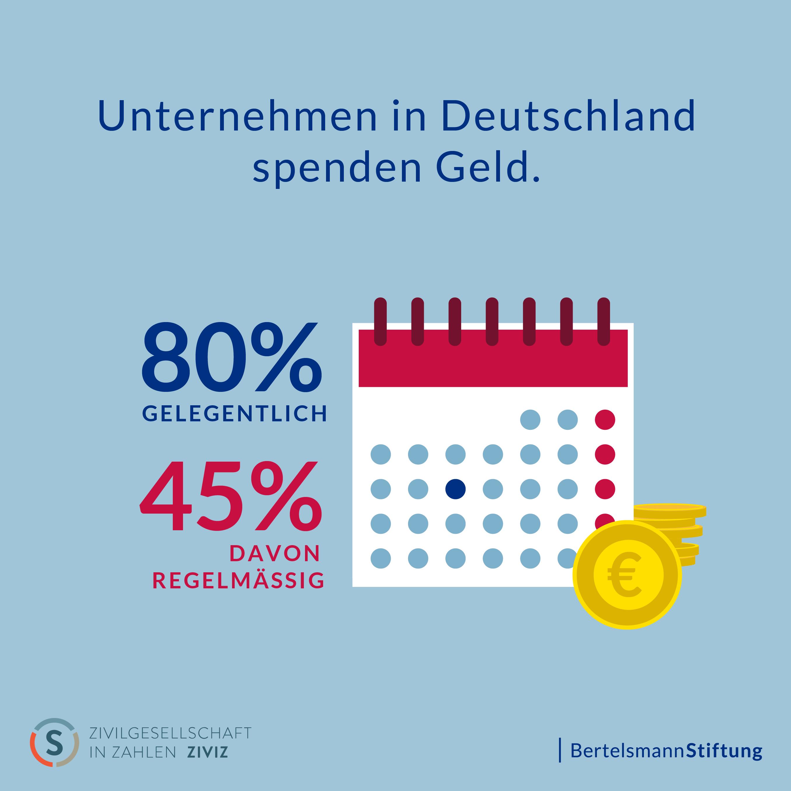 Sperma Spenden Deutschland Geld