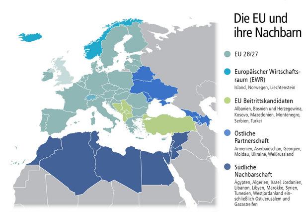 Strategien für EU-Nachbarschaft on