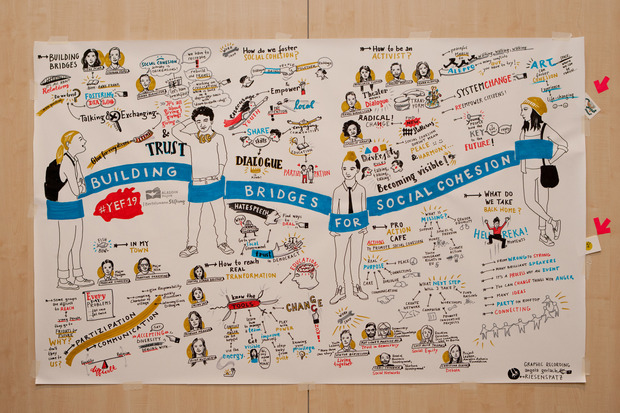 Graphic Recording at the YEF19